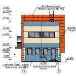 Выполненные проекты - проект реконструкции здания склада