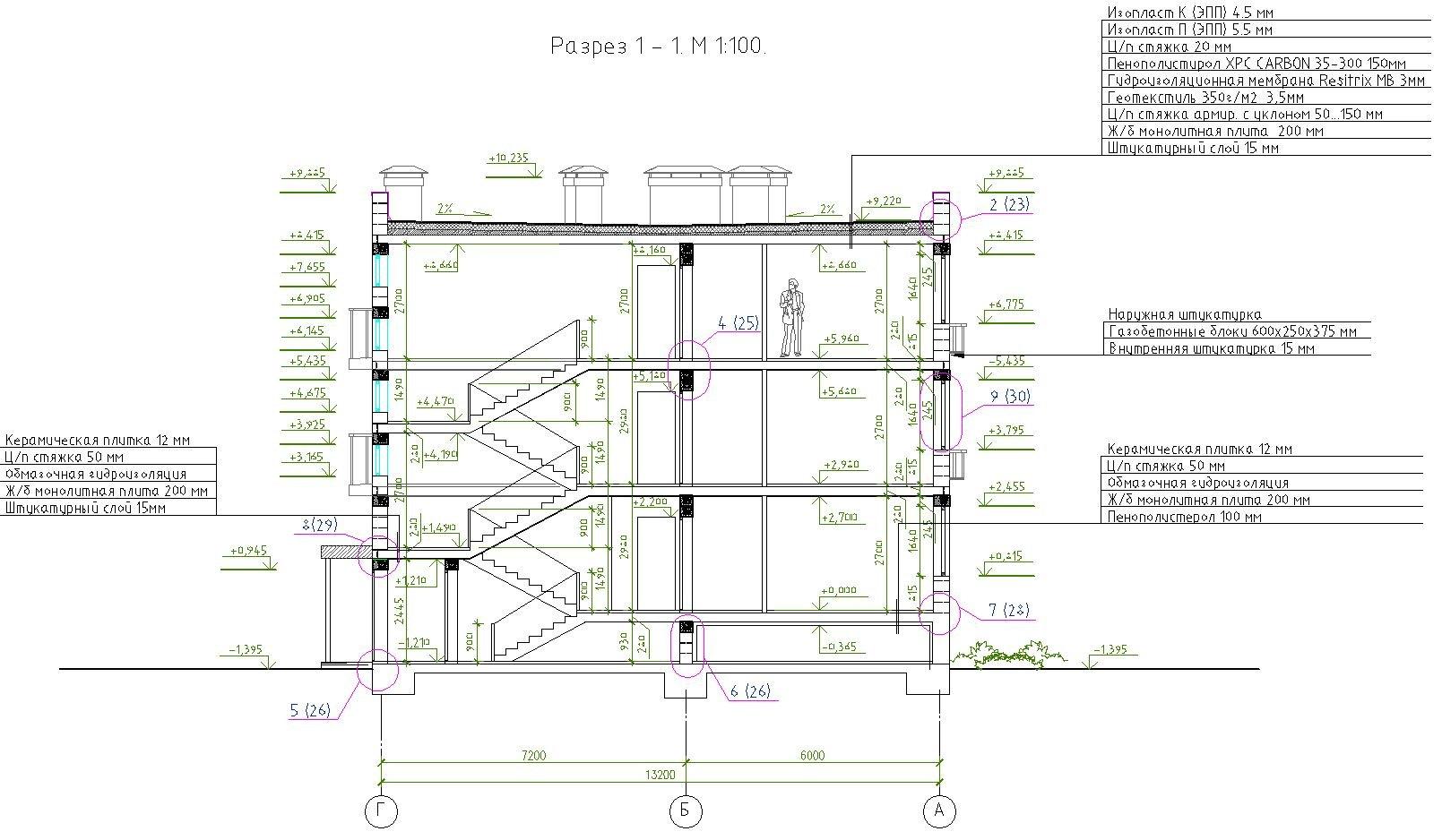 Разработка проекта капитального ремонта