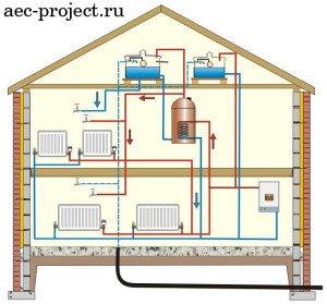 Проект отопления