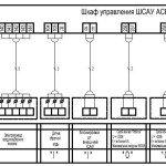 Проект автоматизации инженерных систем - схема соединений 2
