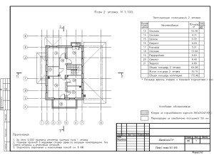 Проект коттеджа Г1 - план второго этажа