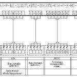 Проект автоматизации инженерных систем - схемы соединений 2