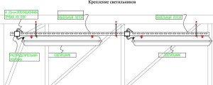 Проектирование модульного павильона - электроснабжение