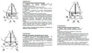 Проект производства работ по замене асфальта - технологическая карта