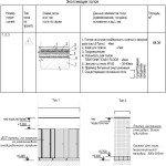 Проектирование реконструкции зоны санузлов - экспликации отделки