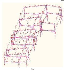 Расчет конструкций зданий