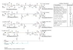 Схема ИТП