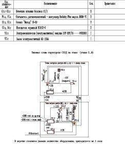 схема СКУД типового этажа