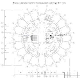 обследование инженерных систем
