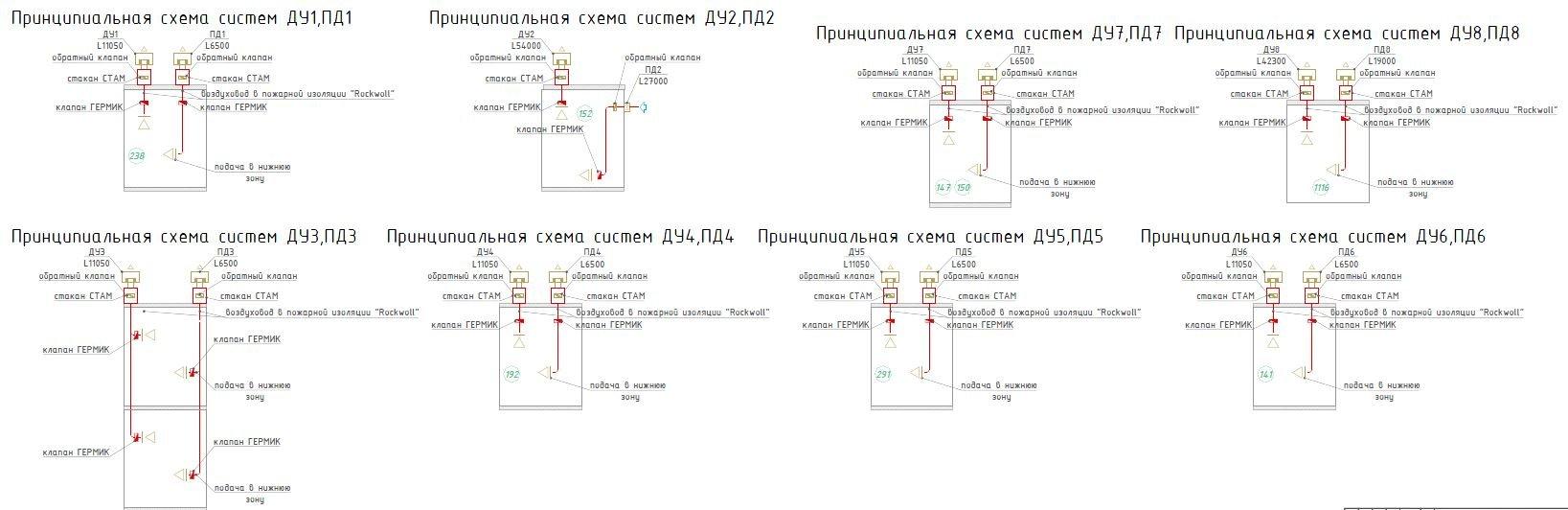 Противодымная вентиляция, схема принципиальная систем для комплекса производственных помещений одноэтажного здания