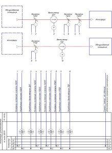 Системы отопления и вентиляции - схема 1 аов
