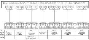 Системы отопления и вентиляции - схемы соединений 2