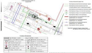ППР на монтаж сетей водоснабжения и канализации - организация работ на захватке