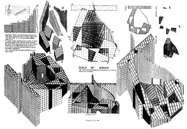 Методы архитектурного проектирования